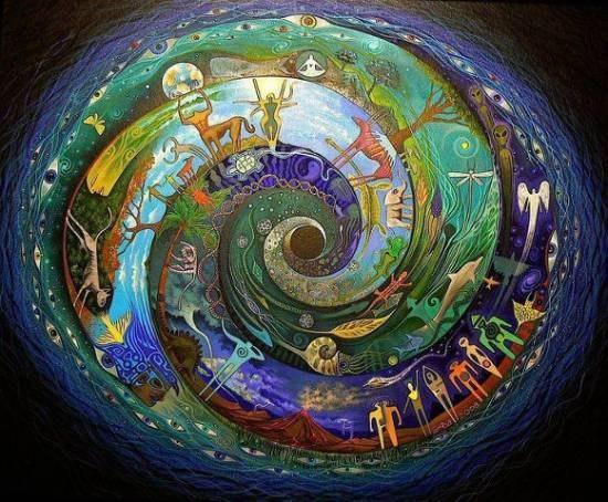 хронология метаисторических событий