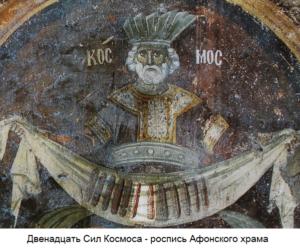 русская дюжина двенадцать сил космоса роспись афонского храма